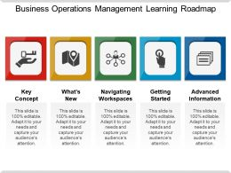 business_operations_management_learning_roadmap_ppt_icon_Slide01