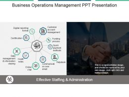 Business Operations Management Ppt Presentation