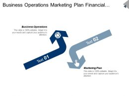 Business Operations Marketing Plan Financial Management Financing Decisions Cpb