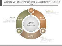 Business Operations Performance Management Presentation Slides
