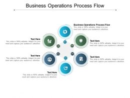 Business Operations Process Flow Ppt Powerpoint Presentation Ideas Cpb
