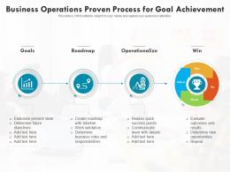 Business Operations Proven Process For Goal Achievement