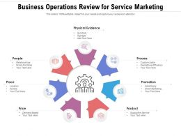 Business Operations Review For Service Marketing