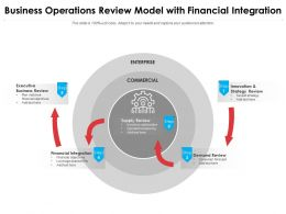 Business Operations Review Model With Financial Integration