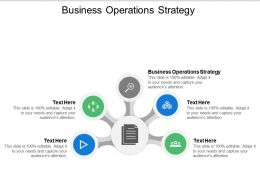 Business Operations Strategy Ppt Powerpoint Presentation Ideas Layout Ideas Cpb