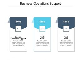 Business Operations Support Ppt Powerpoint Presentation Infographics Design Templates Cpb