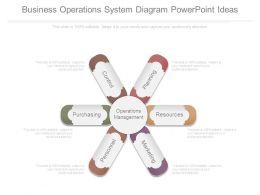 business_operations_system_diagram_powerpoint_ideas_Slide01