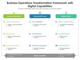 Business Operations Transformation Framework With Digital Capabilities