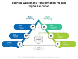 Business Operations Transformation Process Digital Execution