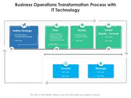 Business Operations Transformation Process With It Technology