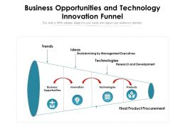 Business Opportunities And Technology Innovation Funnel