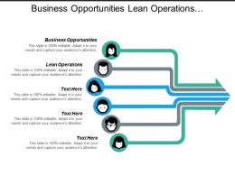 Business Opportunities Lean Operations Organizations Management Convergence Marketing Cpb