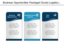 Business Opportunities Packaged Goods Logistics Product Delivery Management Cpb