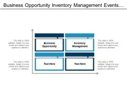 Business Opportunity Inventory Management Events Management Advertising Strategies Cpb