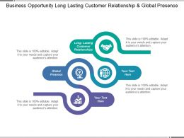 Business Opportunity Long Lasting Customer Relationship And Global Presence