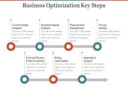 Business Optimization Key Steps Ppt Presentation