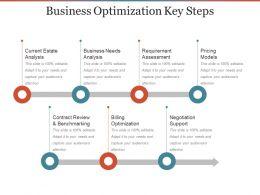 Business Optimization Key Steps Ppt Presentation