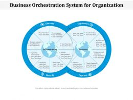 Business Orchestration System For Organization