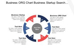 Business Org Chart Business Startup Search Engine Optimization Cpb