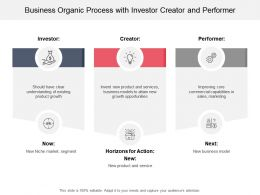 Business Organic Process With Investor Creator And Performer
