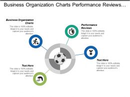 Business Organization Charts Performance Reviews Problem Solving Model