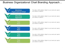 Business Organizational Chart Branding Approach Innovation Tactic Marketing