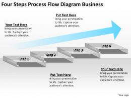 Business Organizational Chart Examples Steps Proccess Flow Diagram Powerpoint Templates 0515
