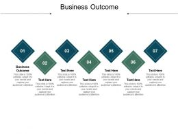 Business Outcome Ppt Powerpoint Presentation Infographics Example Cpb
