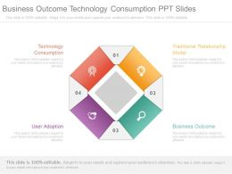 Business Outcome Technology Consumption Ppt Slides