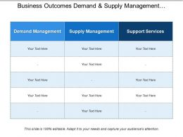 Business Outcomes Demand And Supply Management And Support Services