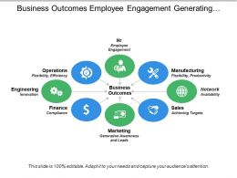 Business Outcomes Employee Engagement Generating Leads Achieving Targets
