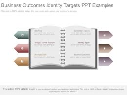 Business Outcomes Identity Targets Ppt Examples