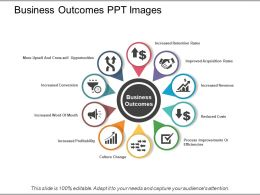 Business Outcomes Ppt Images