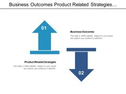 Business Outcomes Product Related Strategies Business Strategy Consulting Cpb