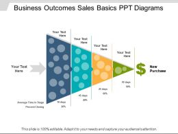 Business Outcomes Sales Basics Ppt Diagrams