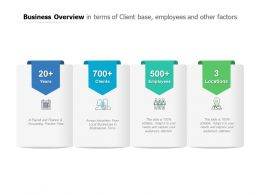 Business Overview In Terms Of Client Base Employees And Other Factors