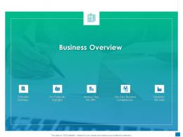 Business Overview New Business Development And Marketing Strategy Ppt Inspiration Rules