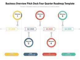 Business Overview Pitch Deck Four Quarter Roadmap Template