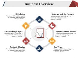 Business Overview Powerpoint Slide Inspiration