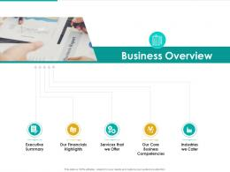 Business Overview Strategic Plan Marketing Business Development Ppt Summary