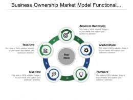 Business Ownership Market Model Functional Capabilities Capital Planning