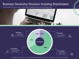 Business Ownership Structure Including Shareholders Ppt Powerpoint Slides Elements