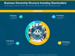 Business Ownership Structure Including Shareholders Retail Team Ppt Show Graphics Example
