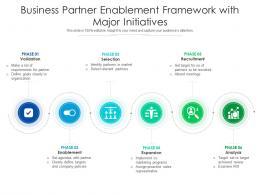 Business Partner Enablement Framework With Major Initiatives
