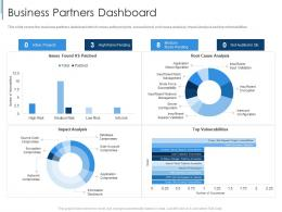 Business Partners Dashboard Effective Partnership Management Customers