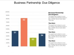 Business Partnership Due Diligence Ppt Powerpoint Presentation Model Files Cpb