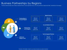 Business Partnerships By Regions Europe Us Powerpoint Presentation Tips Ppt Slides