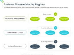 Business Partnerships By Regions Partner Here Ppt Powerpoint Presentation Outline Show