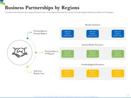 Business Partnerships By Regions Technological M2179 Ppt Powerpoint Presentation Portfolio Slide