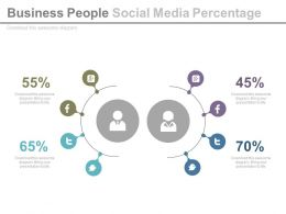 Business Peoples Social Media Percentage Powerpoint Slides